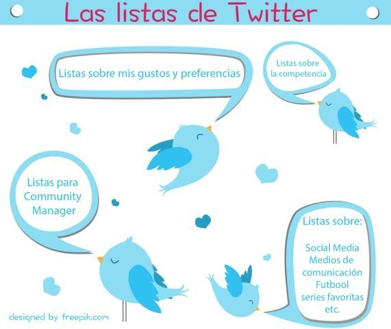 Imagen-las-listas-twitter